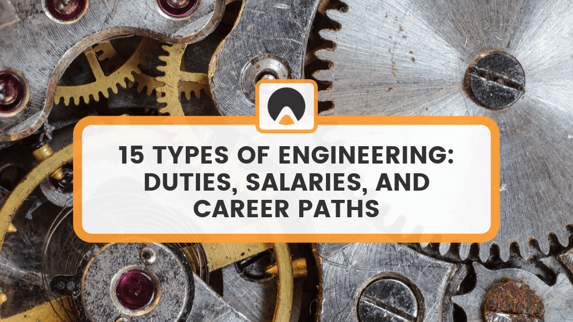 15 types of engineering title card, with gears in background