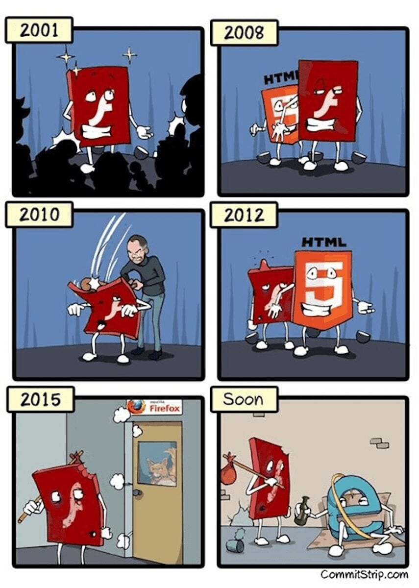 meme depicting the rise of HTML5