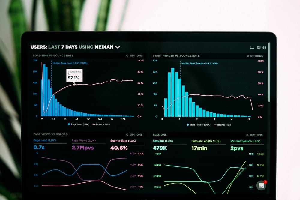 Top Data Visualization Projects for Beginners
