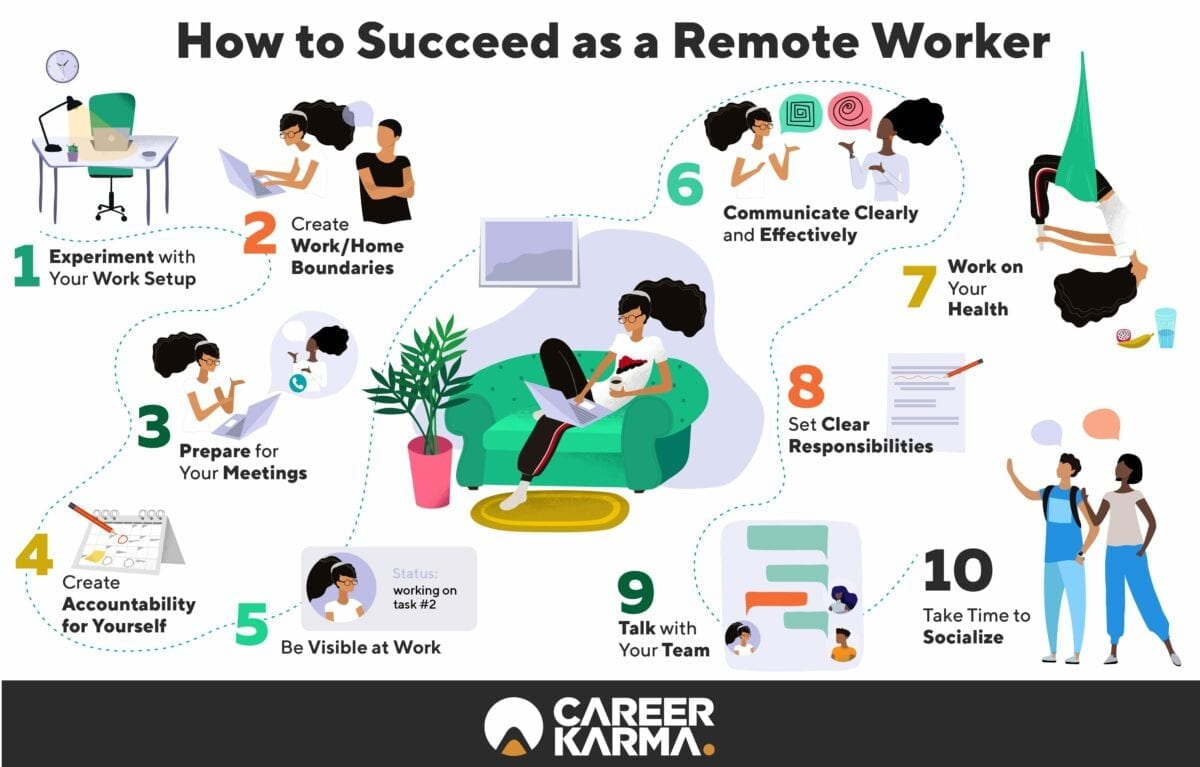 Remote Working Guide 1