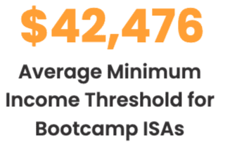 $42,476 - Average Minimum Income Threshold for Bootcamp ISAs