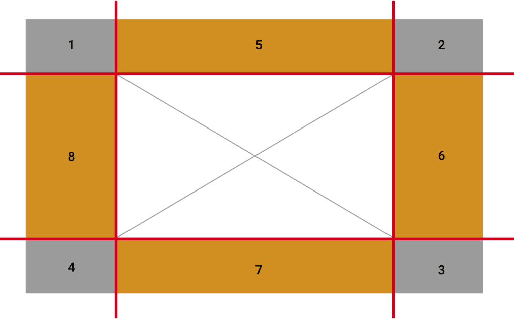 image sections after an image is sliced using the border-image-slice property.