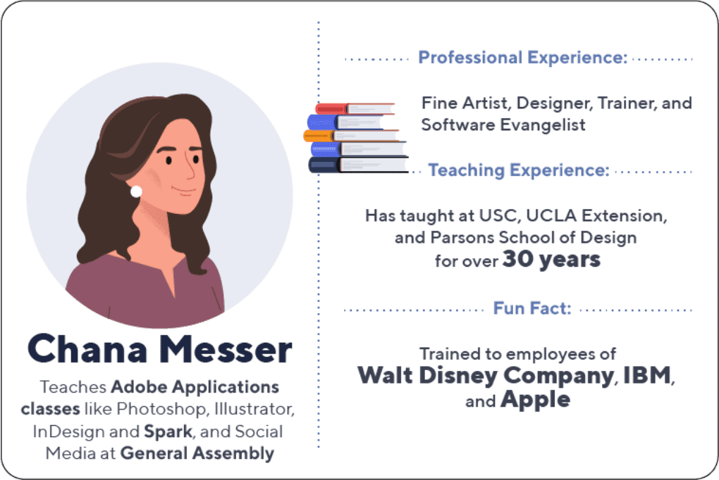 Chana Messer's Infographic