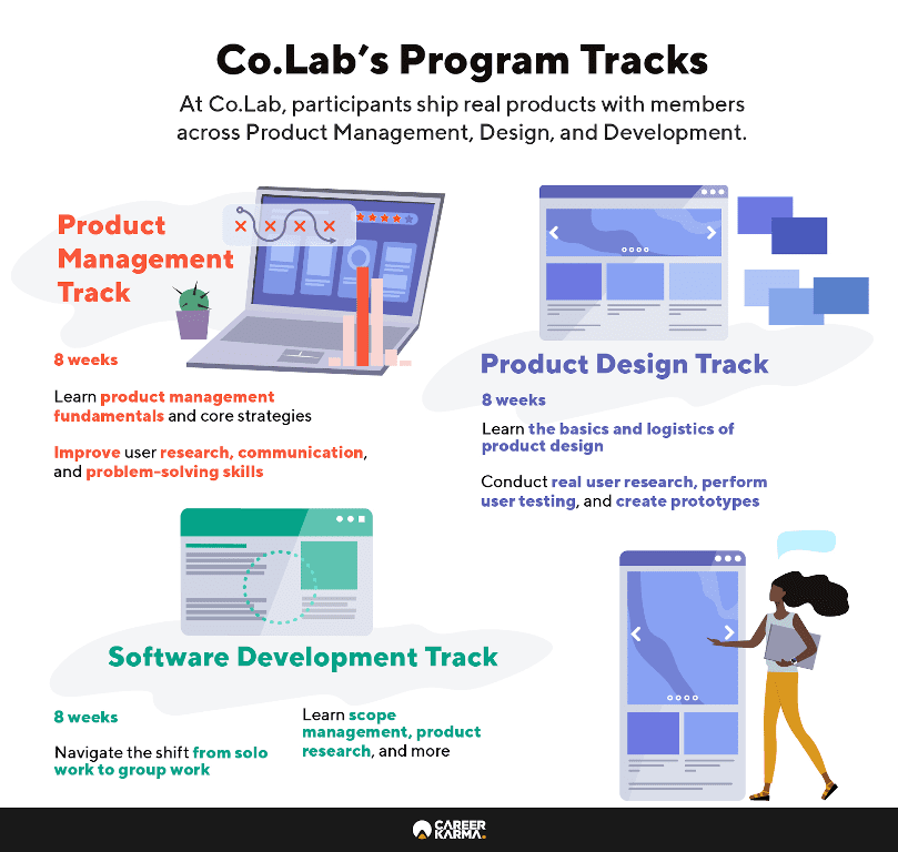 Infographic covering all learning tracks available at Co.Lab