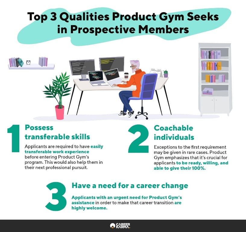 Infographic covering the main traits of an ideal Product Gym member.
