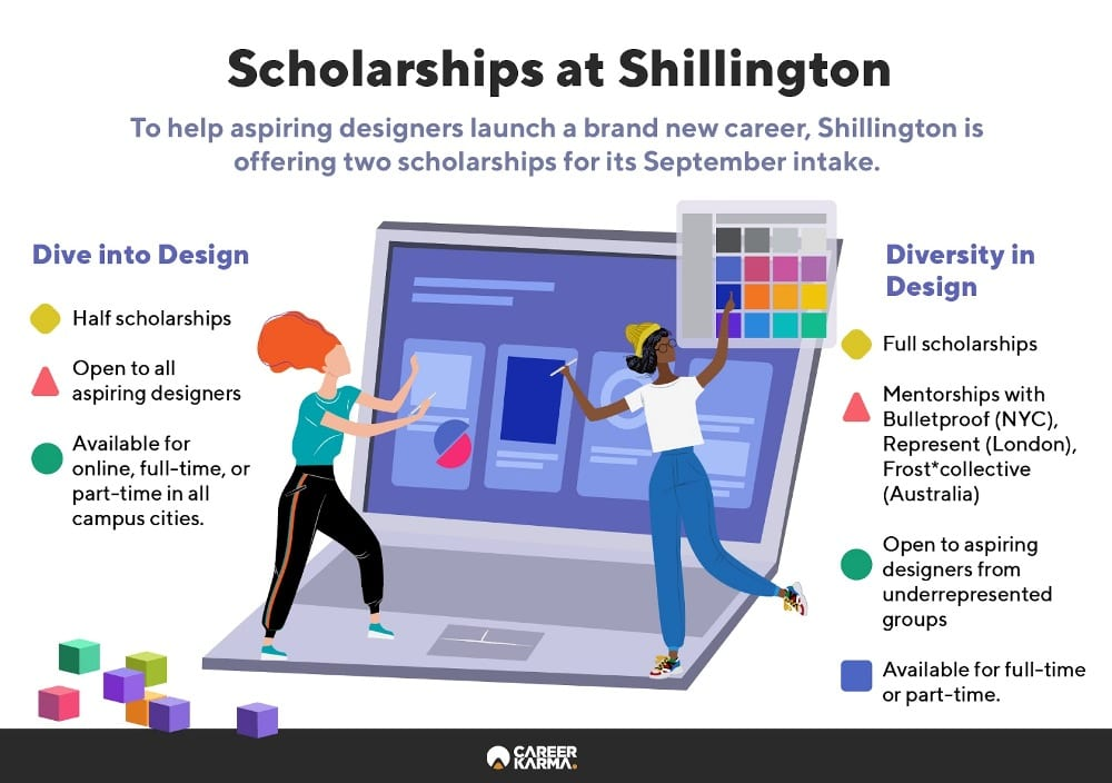 Infographic showing all running scholarships at Shillington
