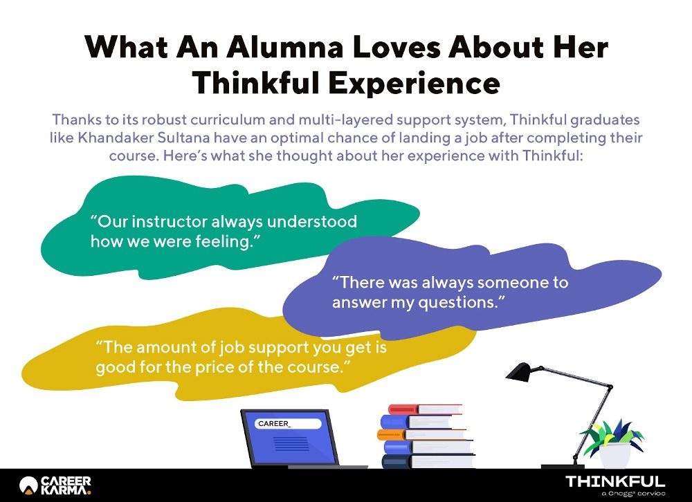 Infographic showing positive quotes from Thinkful's alum