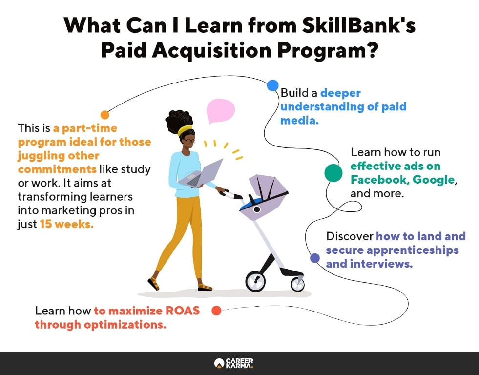 Infographic showing the tools and skills that SkillBank offers through its program