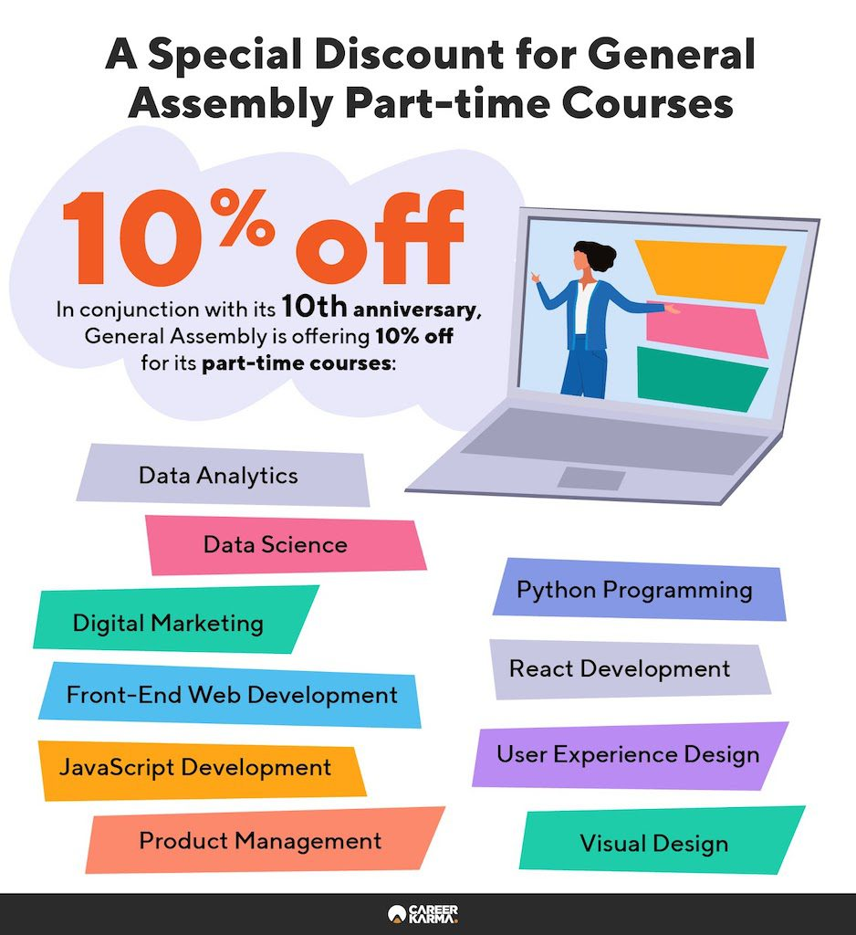Infographic covering General Assembly's special discount
