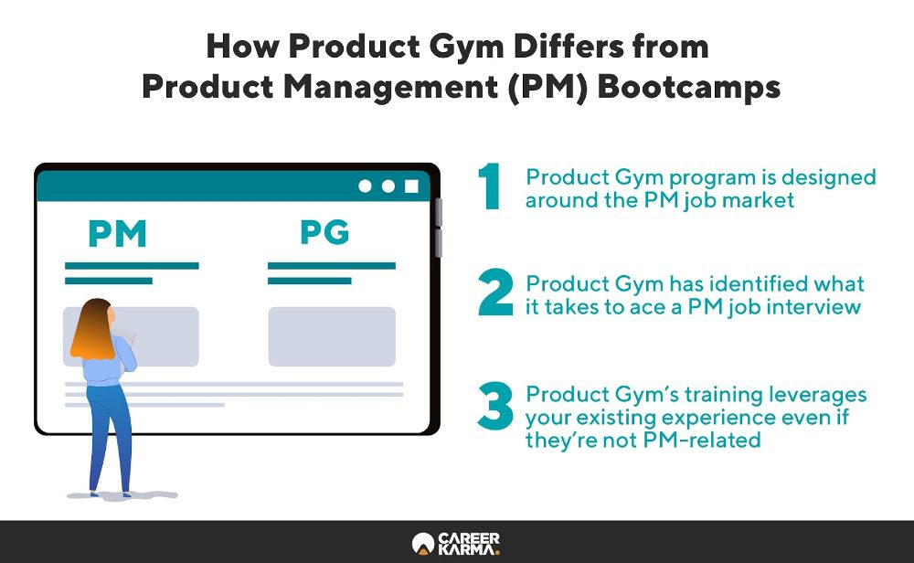 Infographic highlighting key factors that separate Product Gym from a Product Management bootcamp