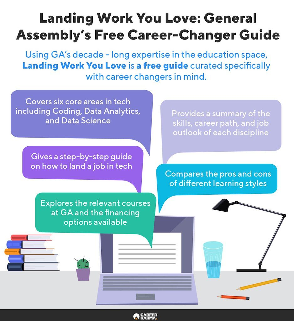 Infographic covering General Assembly's free career-changer guide