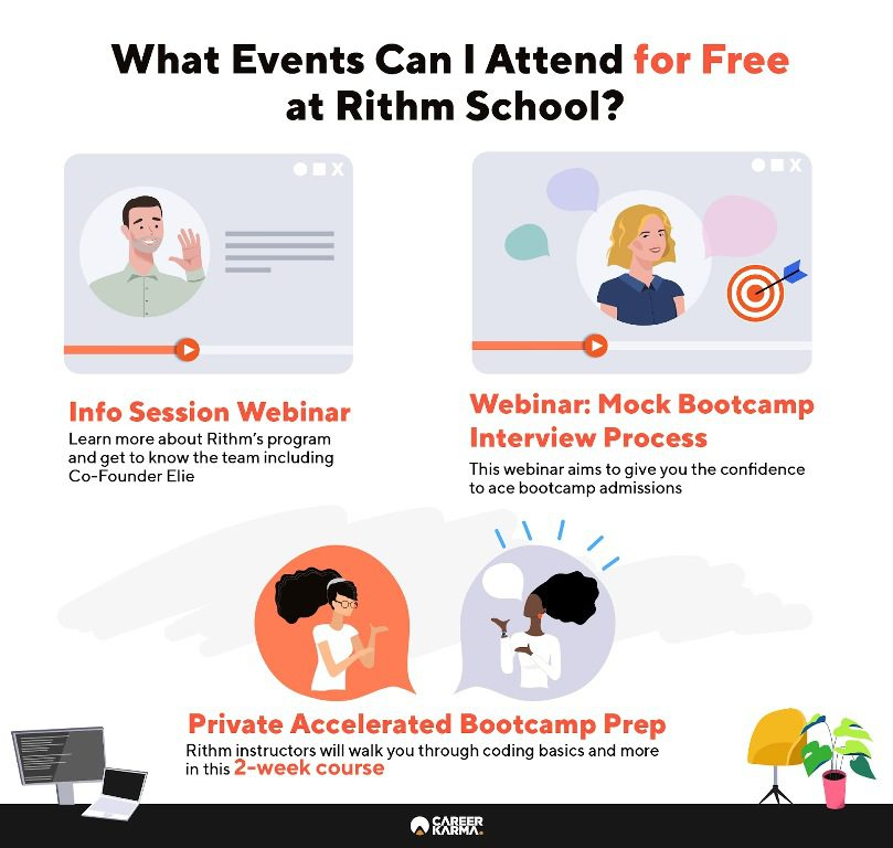 Infographic showing free events at Rithm School