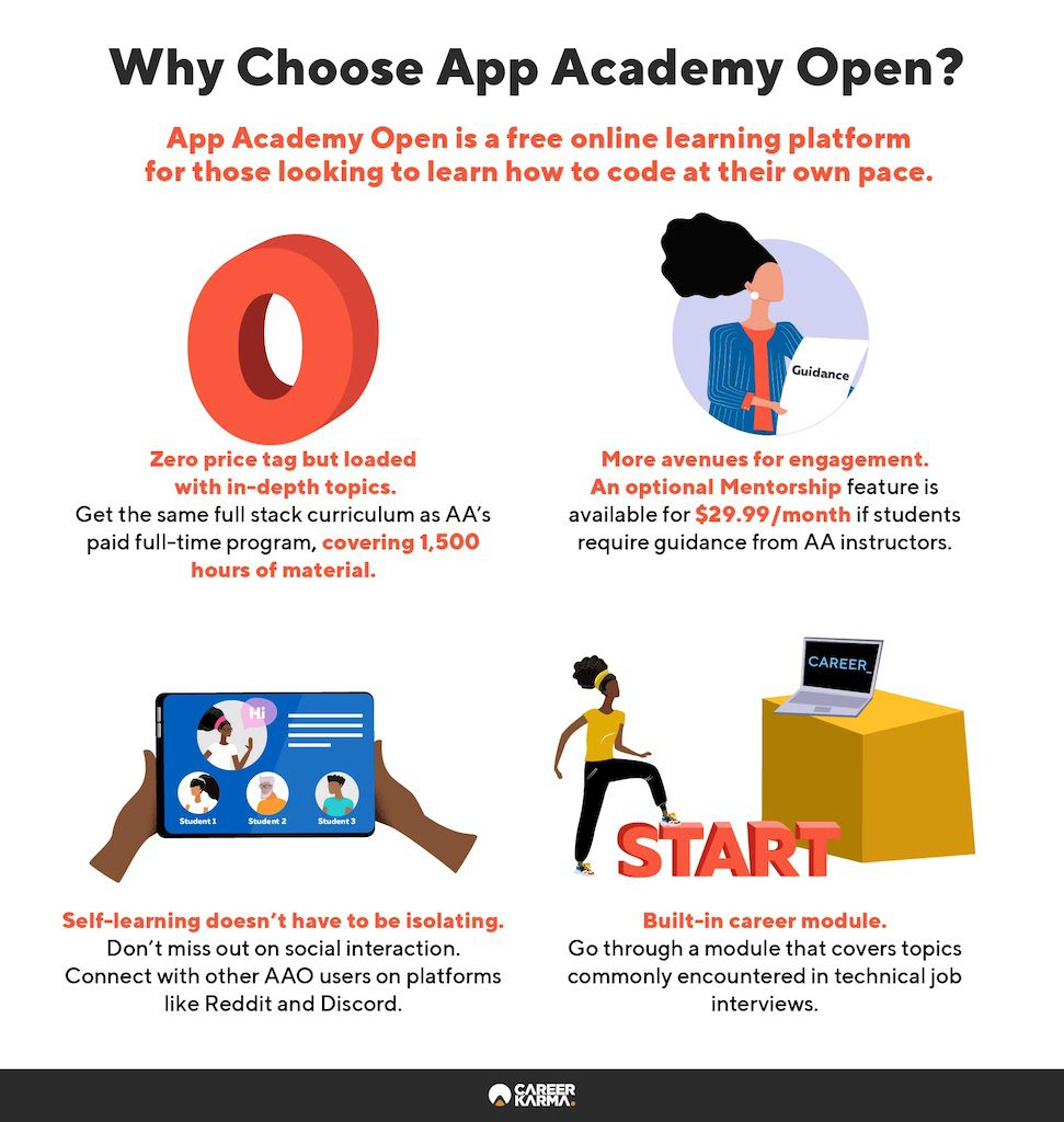 An infographic covering the benefits of learning to code at App Academy Open