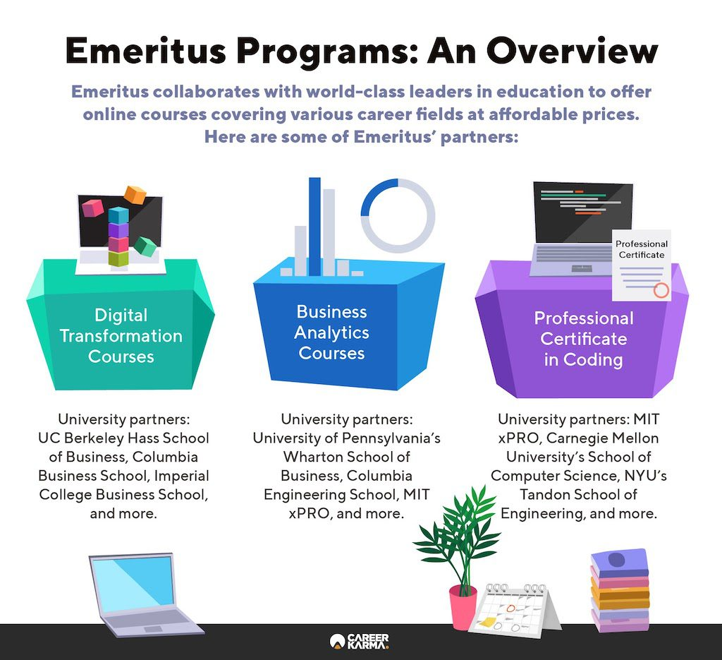 An infographic covering the courses you can take at Emeritus