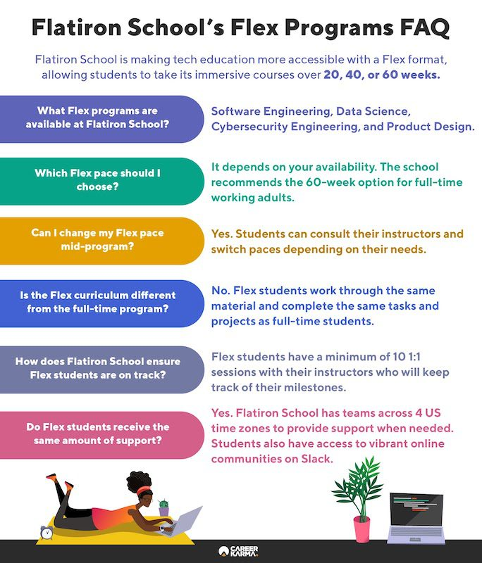 An infographic showing answers to commonly asked questions about Flatiron School's Flex programs