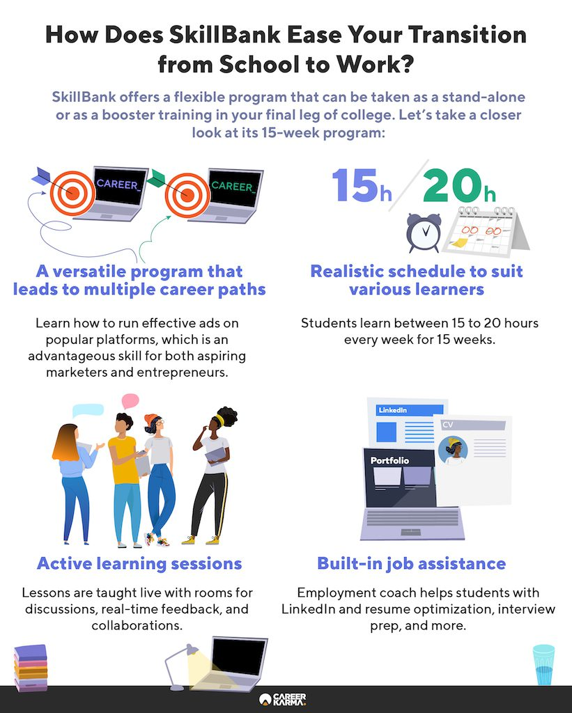An infographic covering SkillBank bootcamp's key features