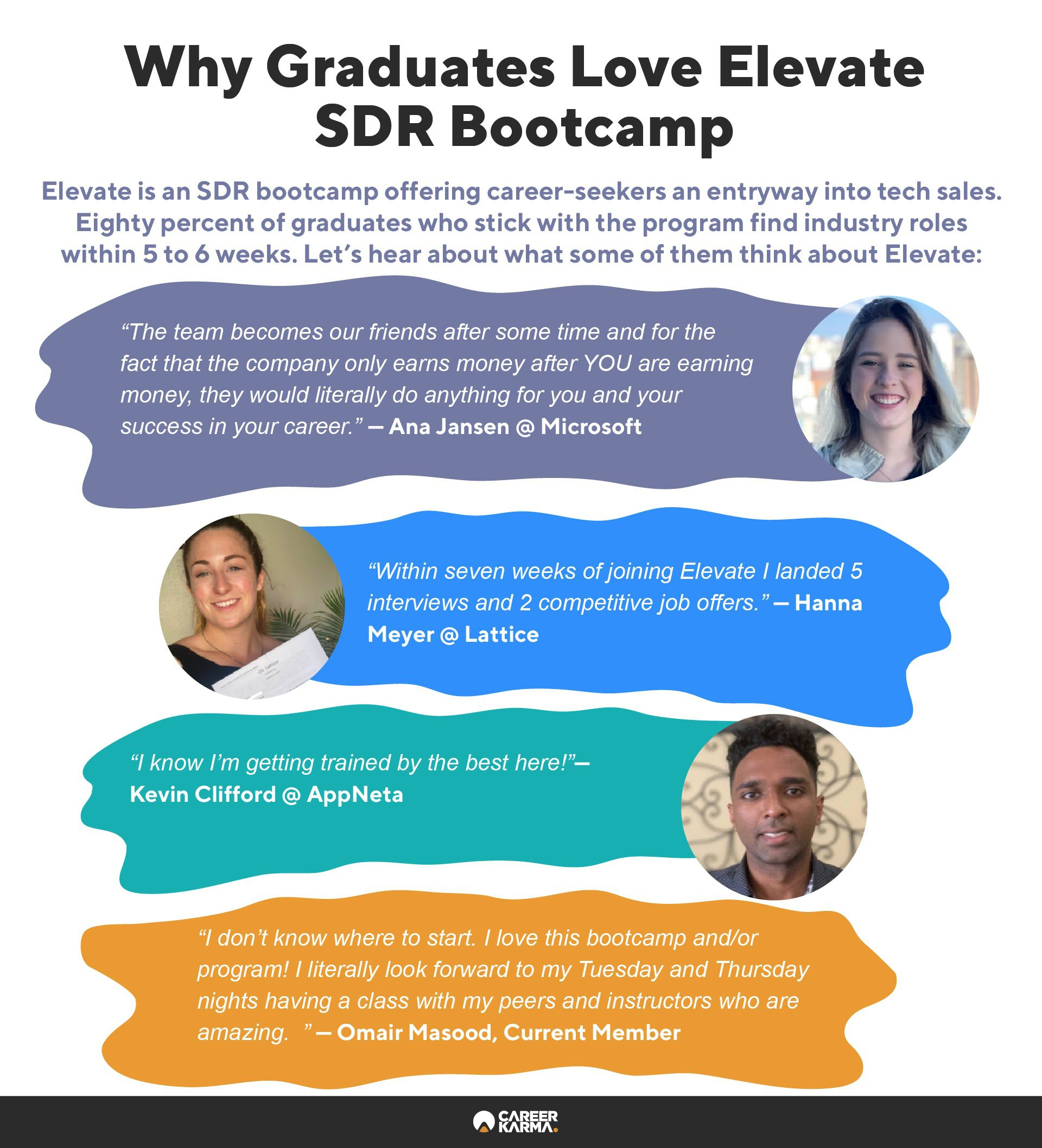 An infographic showing alumni reviews for Elevate bootcamp